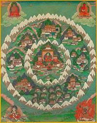 Foto do tangka mostrando o mandala do Reino de Shambhala